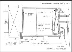 Diagram of chamber